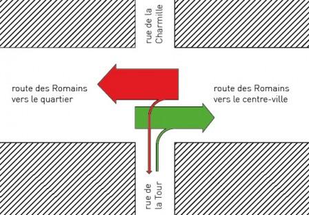 schema-et-comptage-carrefour-poilu.jpg, sept. 2020